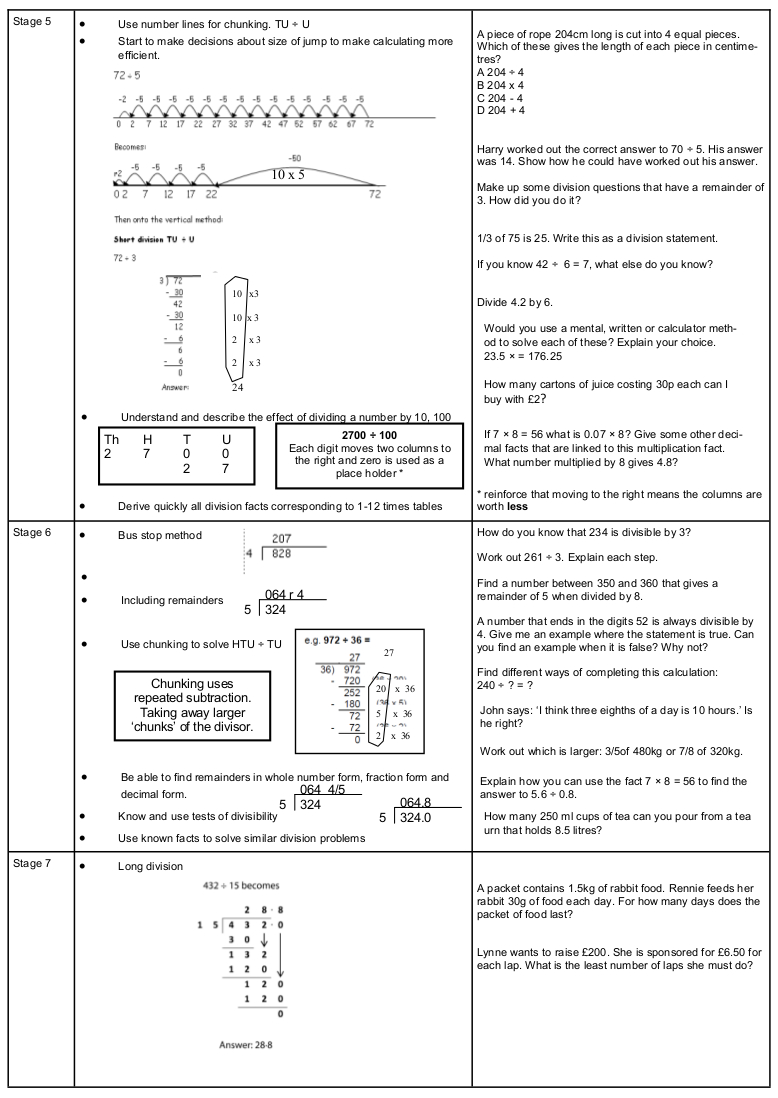 progression framework division_p2