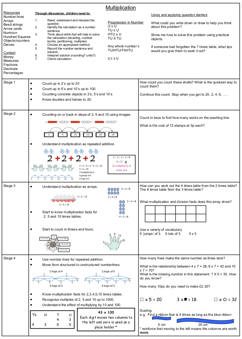progression framework multiplication_p1